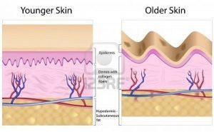 schoonheidssalon-soraya-huid-oude-huid-versus-jonge-huid